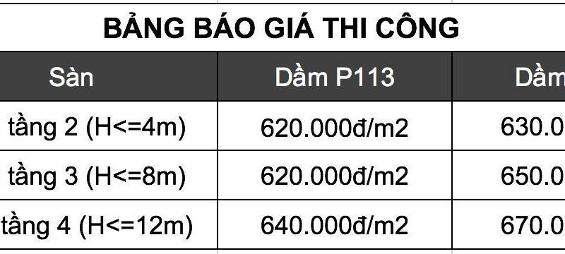 Báo giá thi công trọn gói sàn bê tông nhẹ - sàn panel nhẹ - bê tông Xuân Mai 2019