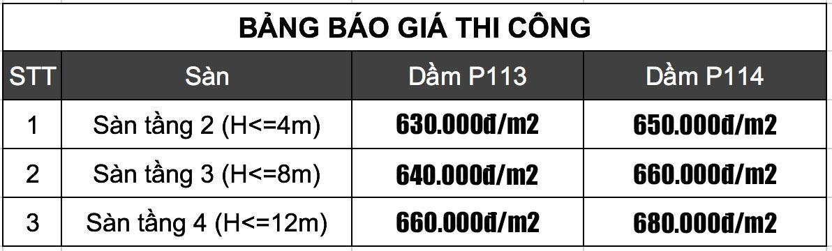 Bảng báo giá thi công sàn bê tông nhẹ theo 1m2